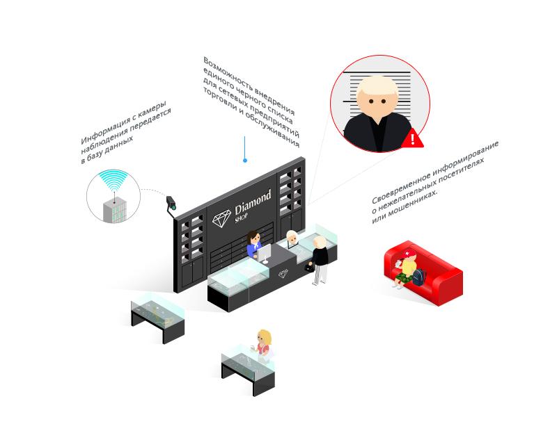 Система видеомаркетинга 3